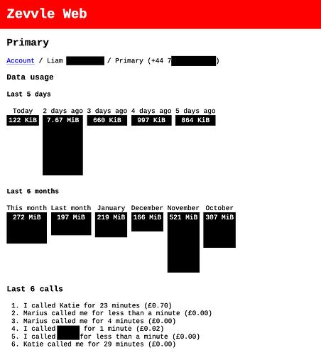 Screenshot_2020-03-27 Primary ZevvleWeb